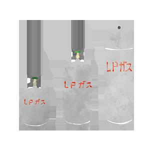 LPガスのボンベってこんなのです